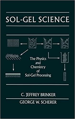 Sol-Gel Science/Brinker